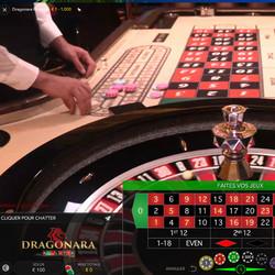 Roulette Dragonara sur Lucky31 Casino